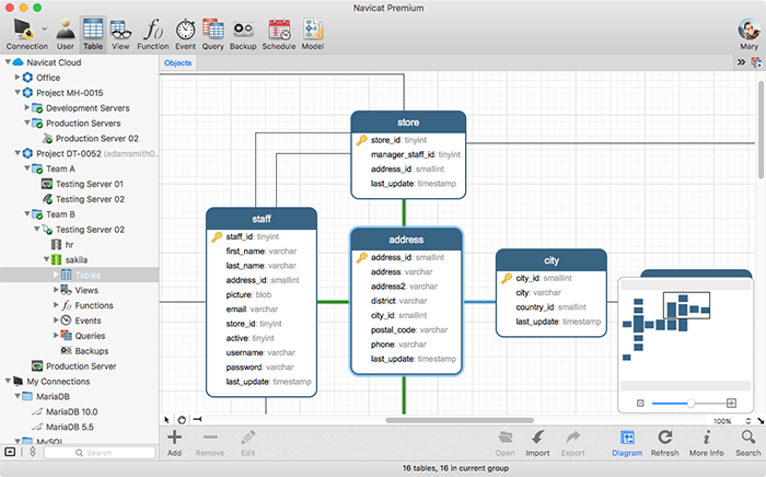 Vsm365 navicat gui powerful database management design tool er diagram ccuart Images