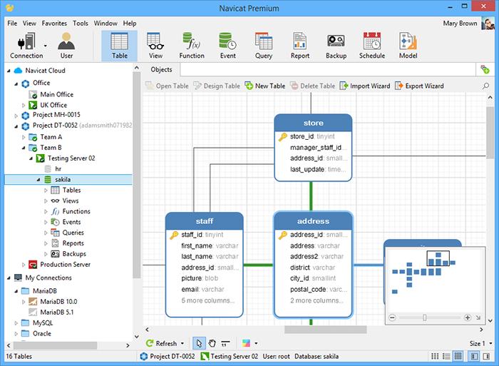 Vsm365 navicat gui powerful database management design tool er diagram ccuart Image collections