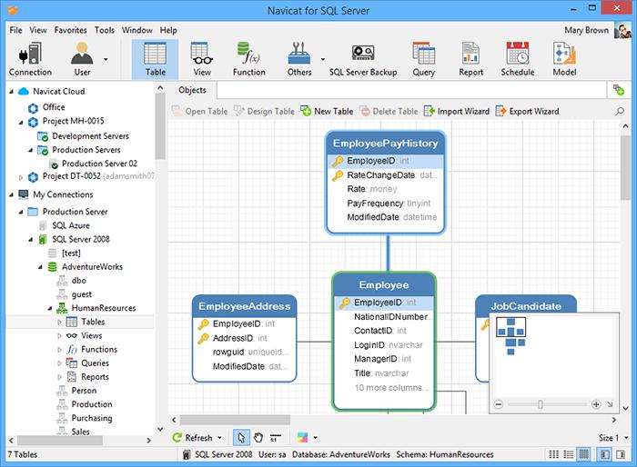 Sql Server Diagram - Wiring Diagrams on