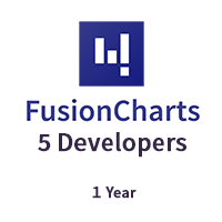 FusionCharts - 5 Developers